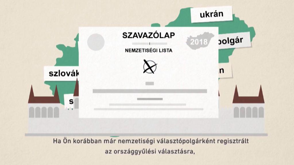 Március 23-ig regisztrálhatnak a nemzetiségi szavazók